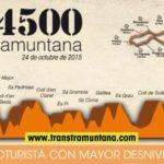TT4500-Cicloturismo Palma de Mallorca