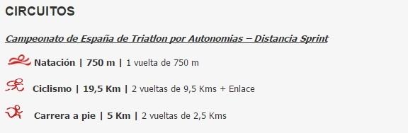 circuitos_triatlon_mequinenza